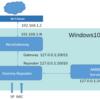 NoraGateway+DummyPepeater+AMBEServer+ThumbDV on windows10(実験中)