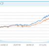 【投資信託】東京海上・ジャパン・オーナーズ株式オープンの分析