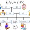 家族の呼び方(親族名称)