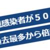 愛知県で感染爆発!