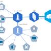 「完全シャットダウン」でネット接続(DHCP)の不具合を解決できた話(Windows 10)