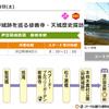 22日(土)に修善寺駅から旭滝 狩野城跡を巡るさわやかウォーキングが開催されます