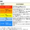 「東京から札幌」どころではない夏季オリンピックの危機-パリ協定発効から3年、希望はあるか?
