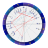 2020年11月15日 蠍座新月のホロスコープ