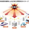 北朝鮮【電磁パルス攻撃】で日本壊滅の危機⁉