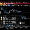 【株式】先週末のNYは下落もドル円110円台に上昇と東京株式の下落は限定的