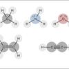 看護学科の化学講義(6)原子軌道と分子の形