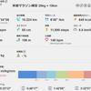 飯島町米俵マラソン2018にむけて(5)20Kg×10Kmへの挑戦