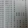 8/6 第69回JABA九州大会 東芝vs九州三菱自動車【公式戦】