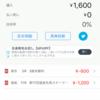 2020年 福島牝馬S