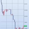 FXスワップ投資は一旦撤退します。
