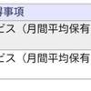 SBIポイント(2015.7)