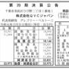 株式会社QVCジャパン 第20期決算公告