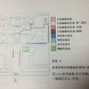 ヤミ市系商店街の民俗誌―一宮・真清田神社前繊維街の事例―