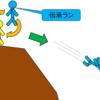 伝承ランとキャラクター転換をして登山をもっと面白く