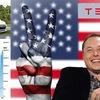 テスラがS&P500に採用! ETFでテスラを保有していますから!