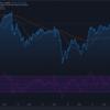 2021-8-22 今週の米国株状況