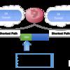 LinuxでIPv6 Segment Routing (SRv6)を試す