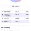 2020/05/13(水)
