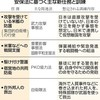 安保法 本格運用へ 海外で武力行使の訓練解禁 - 東京新聞(2016年8月25日)