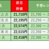 株式投資 週末振り返り:8/3週 モーサテ専門家予想結果(4勝1敗)