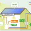 停電時、家庭用太陽光発電は使えるぞ!設置費用はkwあたり24万円