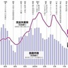 #477 「倒産・廃業の予備軍多い」 年末ごろから急増の恐れも
