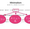 はてなブログのデザイン「Minimalism」のナビゲーションメニューを変更する方法
