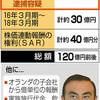 ゴーン氏逮捕 欧州で広がる「陰謀論」 日本批判も