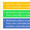 ASP.NET MVC の ViewData、ViewBag および TempData