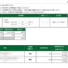 本日の株式トレード報告R1,07,29