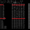 DNS詐称プログラムを作って失敗した話