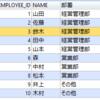 【SQL】DECODE関数の使い方 (ORACLE DATABASE 12C SQL基礎)