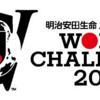明治安田生命Jリーグワールドチャレンジ2019 川崎フロンターレ vs チェルシーFCはDAZN配信あり!