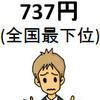 高知県の副業状況