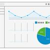 【ブログ運営】Googleアナリティクス編)はてなブログのアクセス解析とGoogleアナリティクスとTwitterのツイートアクティビティを比較して分かったこと②