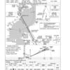 Training for Instrument Rating w/ Flight Simulator