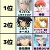 アニメグランプリ2016年人気アニメキャラは「鉄オル」「ユーリ」