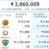 資産推移(十日目)