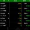 ETF積立投資 11/6