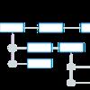 【有名IT企業が公開】無料で使えるシステム図・ネットワーク図に役立つアイコン集まとめ