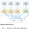 Youngbin Kim et al. 「Serverless Data Analytics with Flint」
