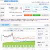明治安田日本債券毎月分配とグロ3隔月。楽天ポイントを有効に活用するにはどうします??