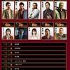 龍総選挙中間発表(2018/10/19)