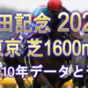 【安田記念 2020】過去10年データと予想