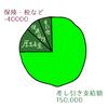 【額面19万円】家賃交渉と生活費