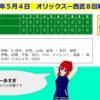 モコナのオリックス日報2021 〜5月4日〜