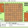 棋譜解析~ShogiGui~