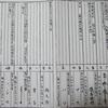 菊地と菊池の混同(+_+)