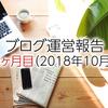 【雑記ブログ運営報告】2ヶ月目(2018年10月)~はてなブログProへアップグレード&GoogleAdSenseに合格など~